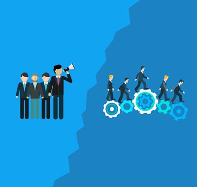 Management, Leadership, & Organizational Change